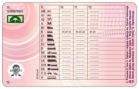 Kupiti vozačku dozvolu bez ispita